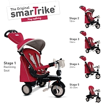 SmarTrike - Tricycle Evolutif - Rouge - SmarTrike